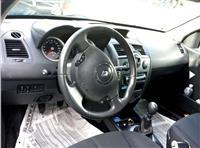 SHITET Renault Megane, 1.9 dci, 2600€