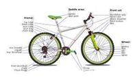 Biciklete e persosur gjermane