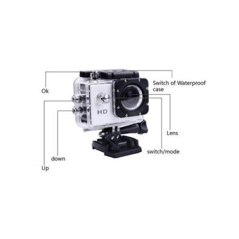 Shitet-Sport-Camera-e-re