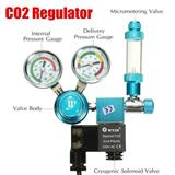 Rregullator CO2 wyin me RL elektrike