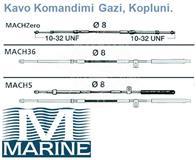 Marine.al Kavo per leva komandimi